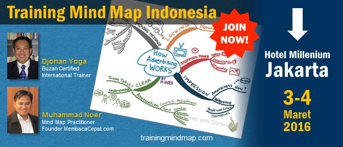 ikuti-training-tatap-muka-mind-map