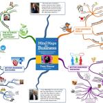 Mencatat Lebih Kreatif dan Efektif Menggunakan Mind Map